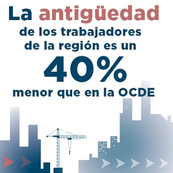 http://servicesaws.iadb.org/wmsfiles/images/362x0/empleosparacrecer02-36708.jpg